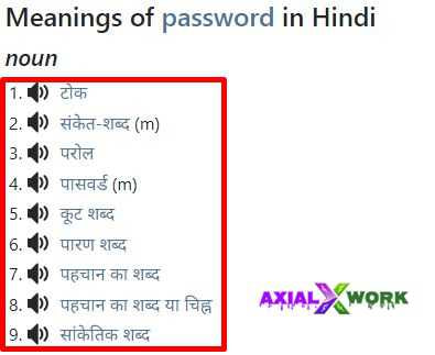 Password ko hindi mein kya bolate hain