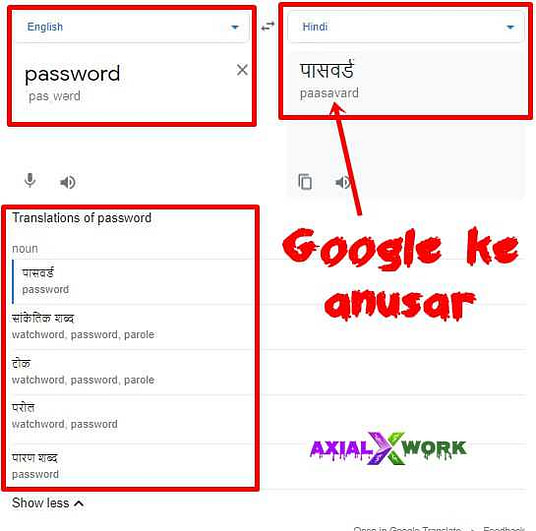 पासवर्ड को हिंदी में क्या बोलते हैं