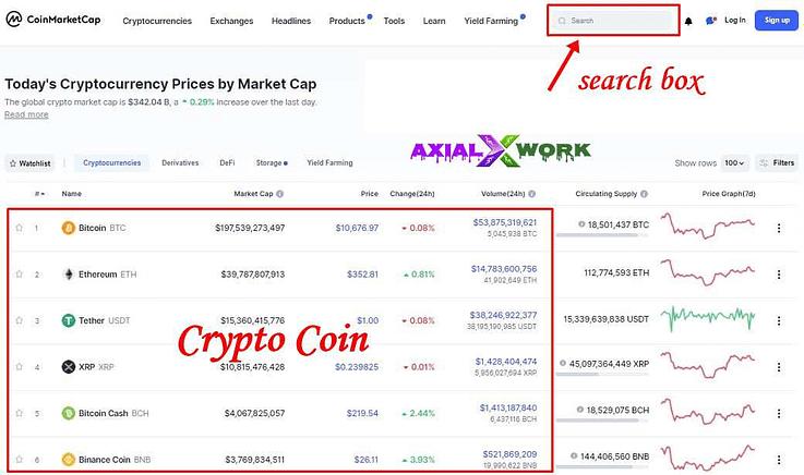 coinmarketcap exchanges